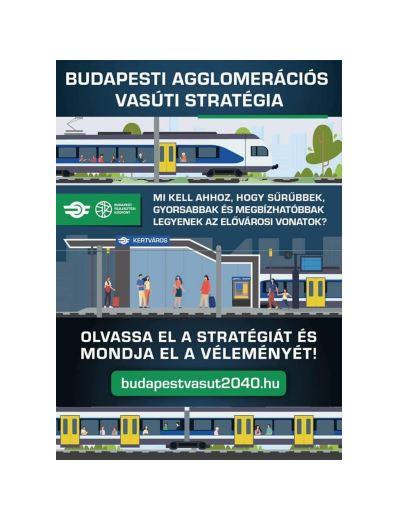 Budapesti Agglomerációs Vasúti Stratégia Poszt Terv